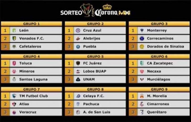 Definen grupos para el torneo Clausura 2018 de la Copa MX